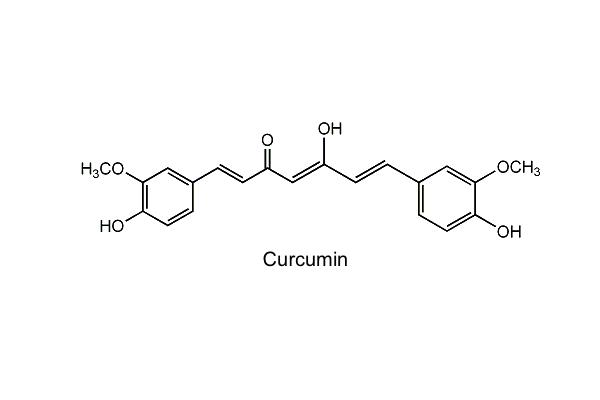 Curcumin Benefits & Uses | NatureClaim